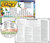The 80/20 Alkaline/Acid Chart